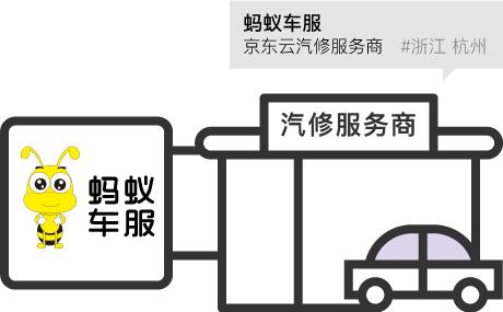 蚂蚁车服 京东汽修云服务商