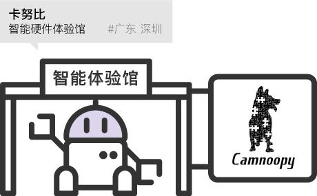 卡努比 智能硬件體驗館